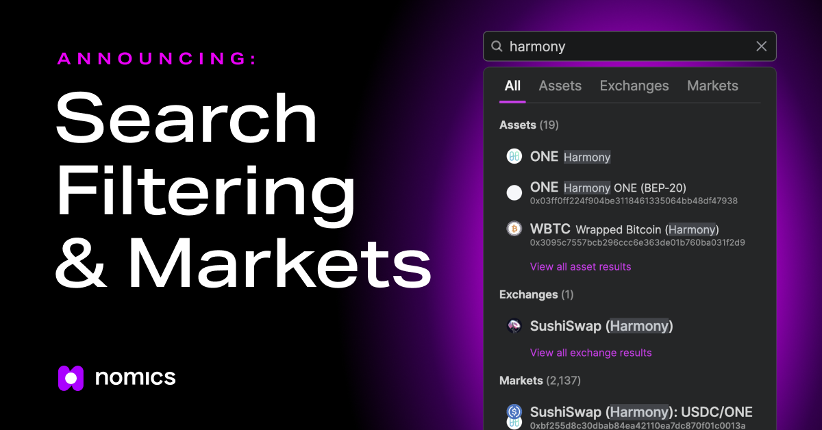 crypto market search results